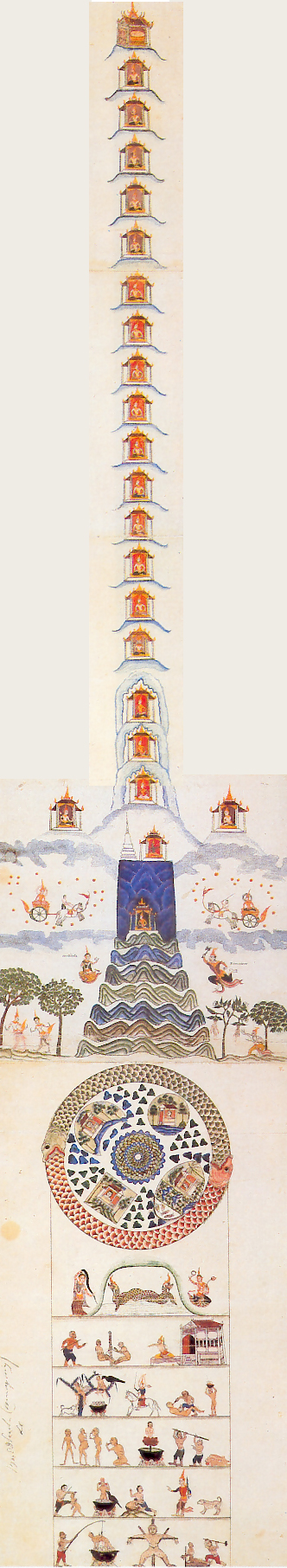 Le monde indo-bouddhique
